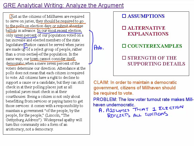argument essays gre Gre argument analysis guide solution to gre argument analysis essays from greguidecom increase your gre essay scale score using these free online gre argument essays.